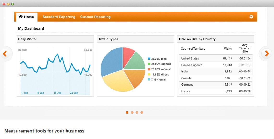 Servizio Google Analytics